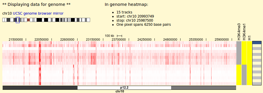 Genome-wide statistics and visual display 7 6.png